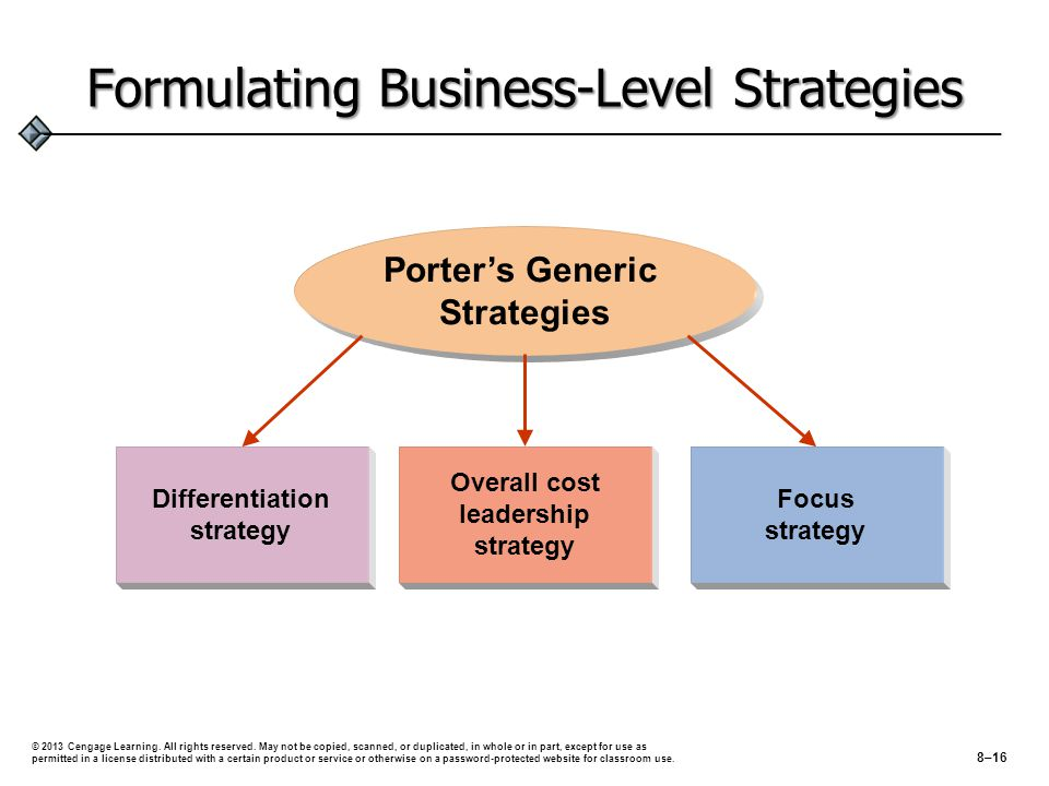 Formulating Business-Level Strategies Overall cost leadership strategy Focus strategy Differentiation strategy Porter's Generic Strategies © 2013 Cengage Learning.
