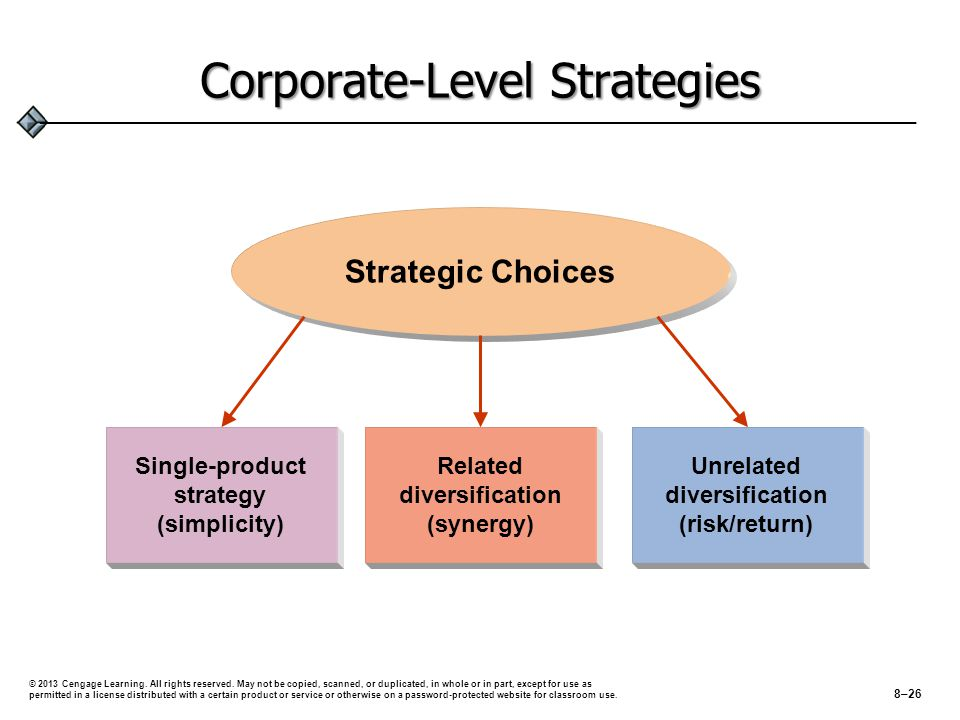 Corporate-Level Strategies Related diversification (synergy) Unrelated diversification (risk/return) Single-product strategy (simplicity) Strategic Choices © 2013 Cengage Learning.