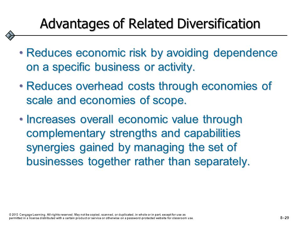 Advantages of Related Diversification Reduces economic risk by avoiding dependence on a specific business or activity.Reduces economic risk by avoiding dependence on a specific business or activity.