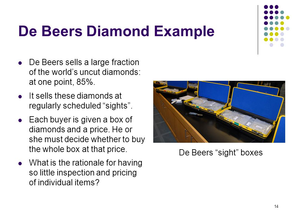 De Beers Diamond Example De Beers sells a large fraction of the world's uncut diamonds: at one point, 85%.