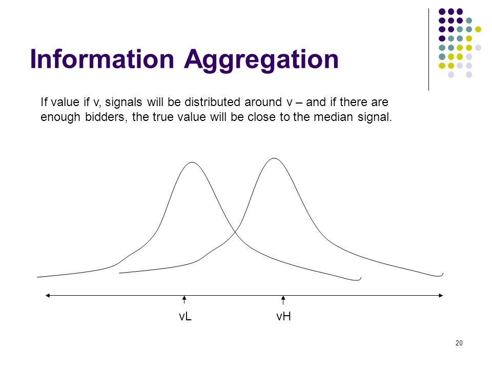 Information Aggregation If value if v, signals will be distributed around v – and if there are enough bidders, the true value will be close to the median signal.