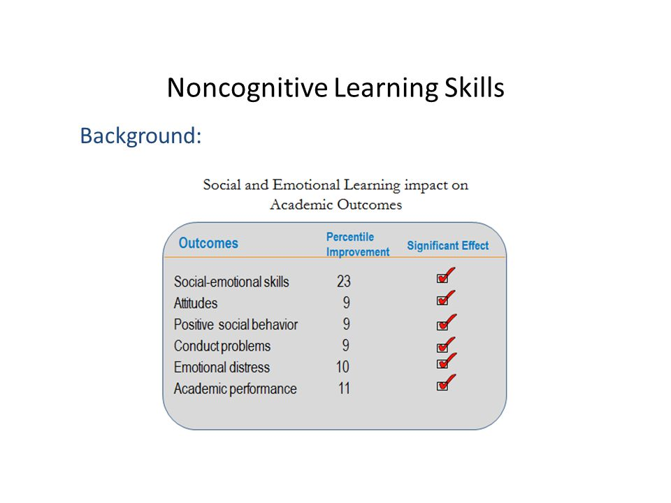 Noncognitive Learning Skills Background: