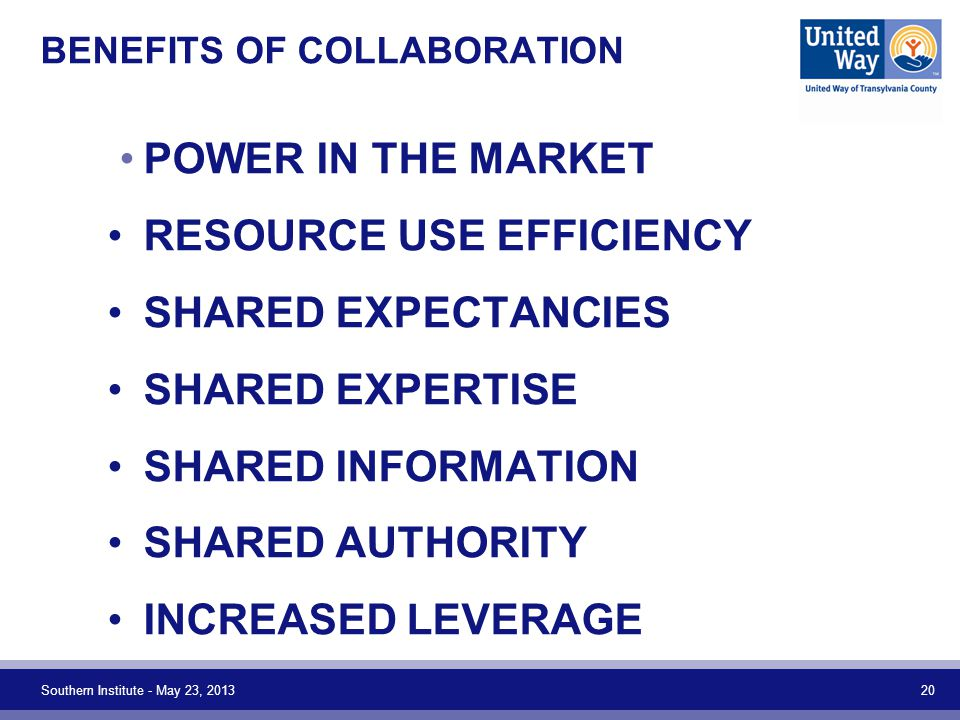 BENEFITS OF COLLABORATION POWER IN THE MARKET RESOURCE USE EFFICIENCY SHARED EXPECTANCIES SHARED EXPERTISE SHARED INFORMATION SHARED AUTHORITY INCREAS