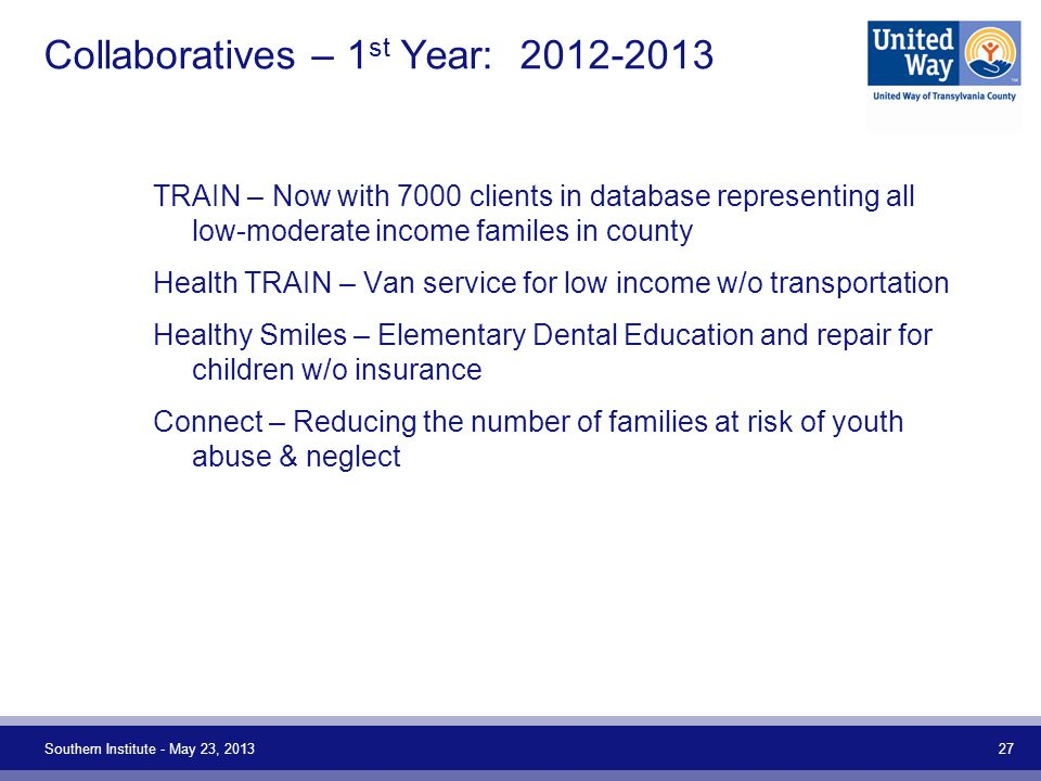 Collaboratives – 1 st Year: 2012-2013 TRAIN – Now with 7000 clients in database representing all low-moderate income familes in county Health TRAIN –
