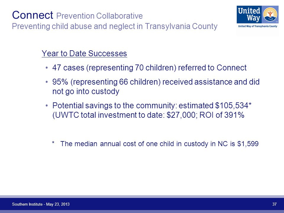 Connect Prevention Collaborative Preventing child abuse and neglect in Transylvania County Year to Date Successes 47 cases (representing 70 children)