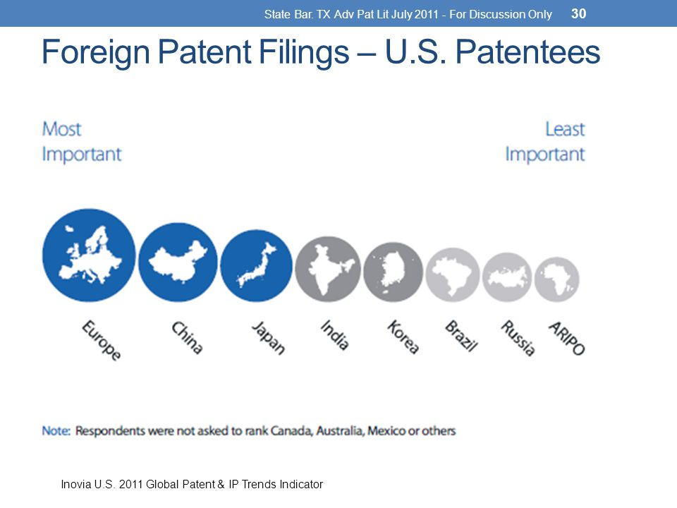 Foreign Patent Filings – U.S.Patentees State Bar.