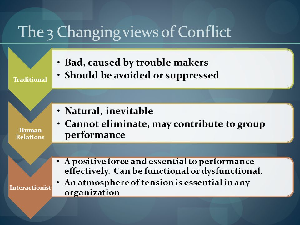 The 5 conflict management styles Avoid CompromiseAccommodate CollaboratingCompeting http://www.child.gov.ab.ca/whatwedo/familyviolence/pdf/ncn0886.pdf
