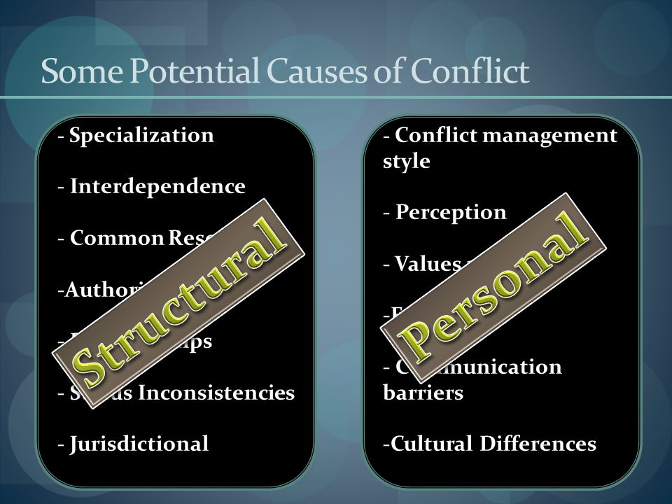 Some Potential Causes of Conflict - Specialization - Interdependence - Common Resources -Authority - Relationships - Status Inconsistencies - Jurisdic