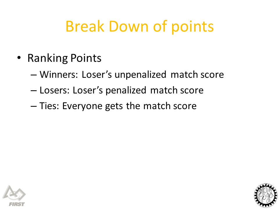 Break Down of points Ranking Points – Winners: Loser's unpenalized match score – Losers: Loser's penalized match score – Ties: Everyone gets the match score