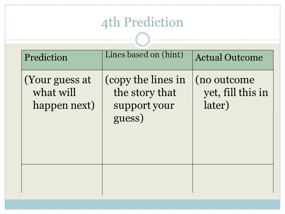 4th Prediction Actual Outcome (Your guess at what will happen next) (copy the lines in the story that support your guess) (no outcome yet, fill this i