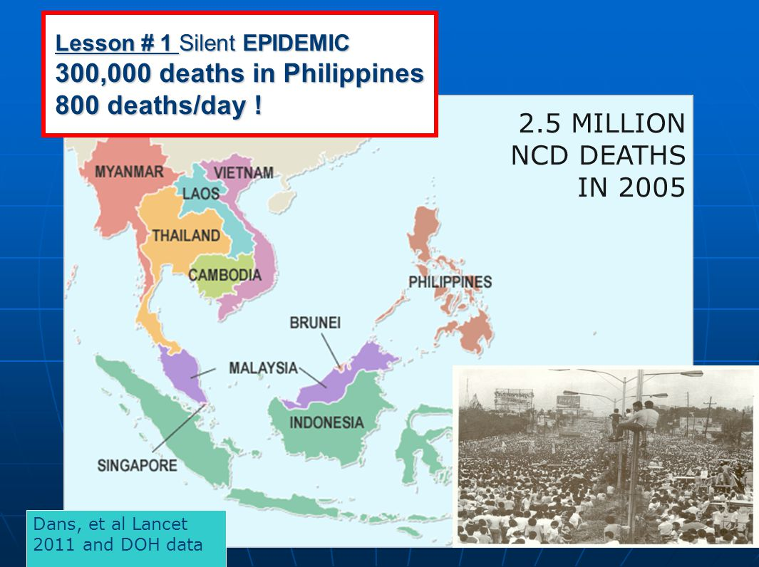 2.5 MILLION NCD DEATHS IN 2005 Lesson # 1 Silent EPIDEMIC 300,000 deaths in Philippines 800 deaths/day .