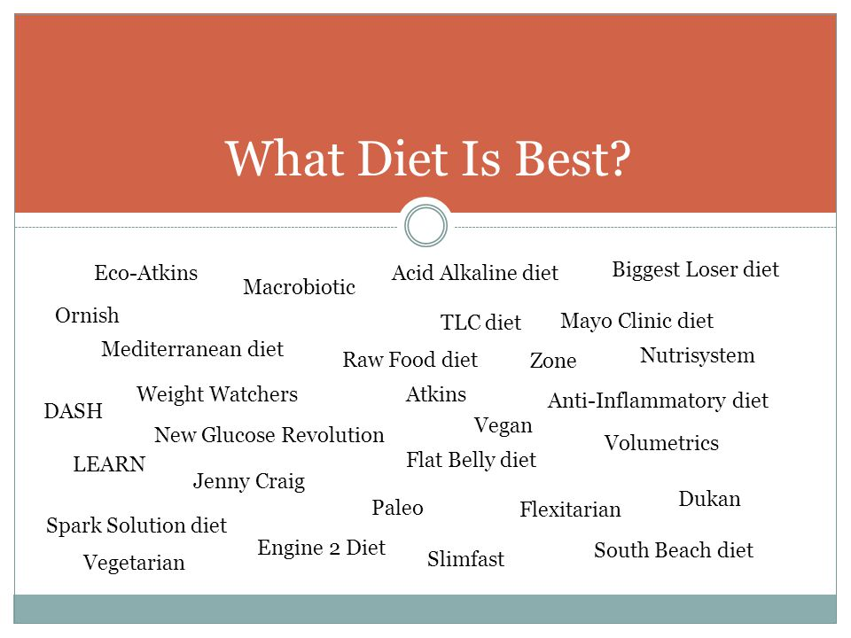 What Diet Is Best.