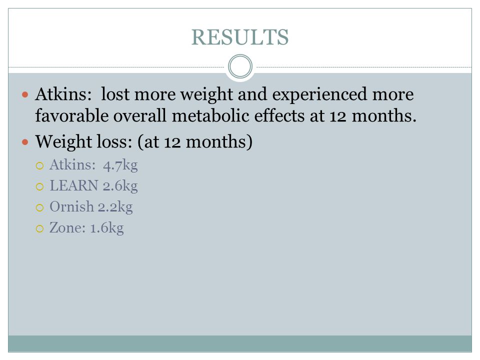 RESULTS Atkins: lost more weight and experienced more favorable overall metabolic effects at 12 months.