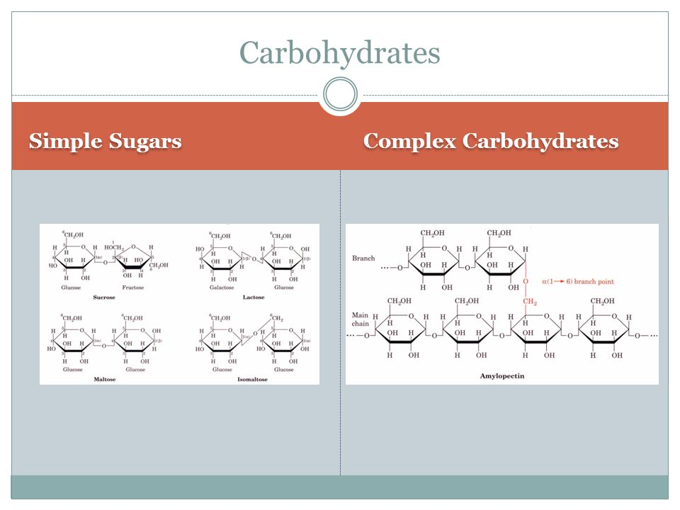 Simple Sugars Complex Carbohydrates Carbohydrates