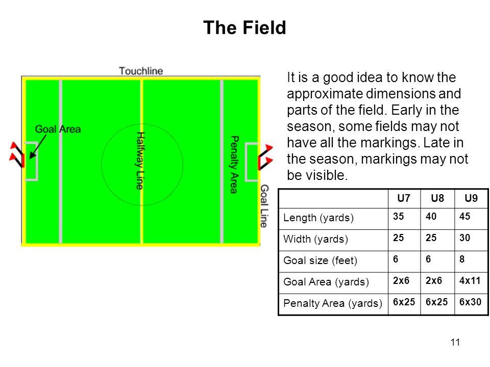 11 The Field U7U8U9 Length (yards) 354045 Width (yards) 25 30 Goal size (feet) 668 Goal Area (yards) 2x6 4x11 Penalty Area (yards) 6x25 6x30 It is a g