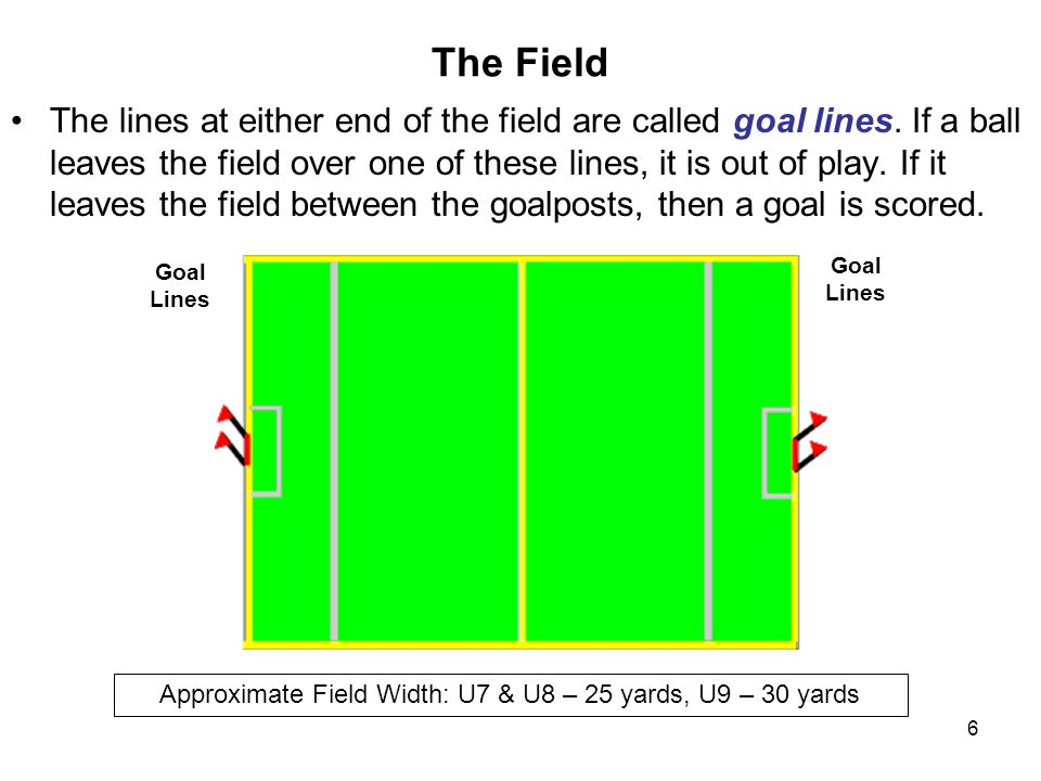 67 Offside / Cherry-Picking Many people may be familiar with a soccer law known as offside.