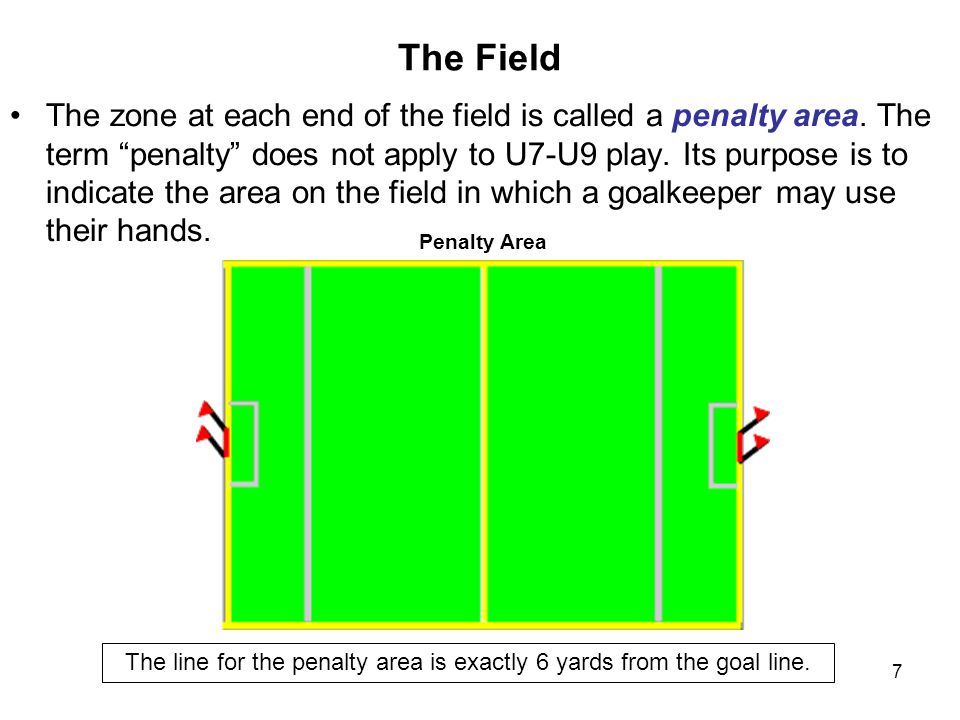 68 Fouls – Wrap-up As a volunteer referee for U7-U9, remember your basic responsibility: Keep it Safe.