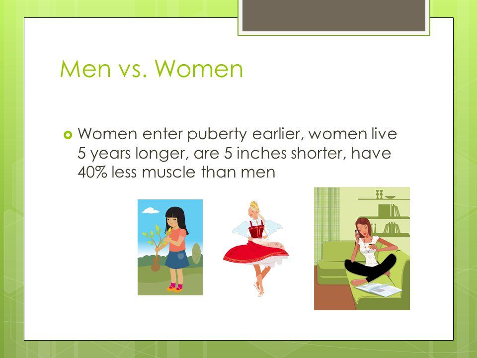 Men vs. Women  Women enter puberty earlier, women live 5 years longer, are 5 inches shorter, have 40% less muscle than men