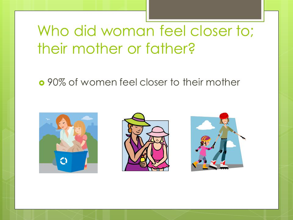 Who did woman feel closer to; their mother or father?  90% of women feel closer to their mother