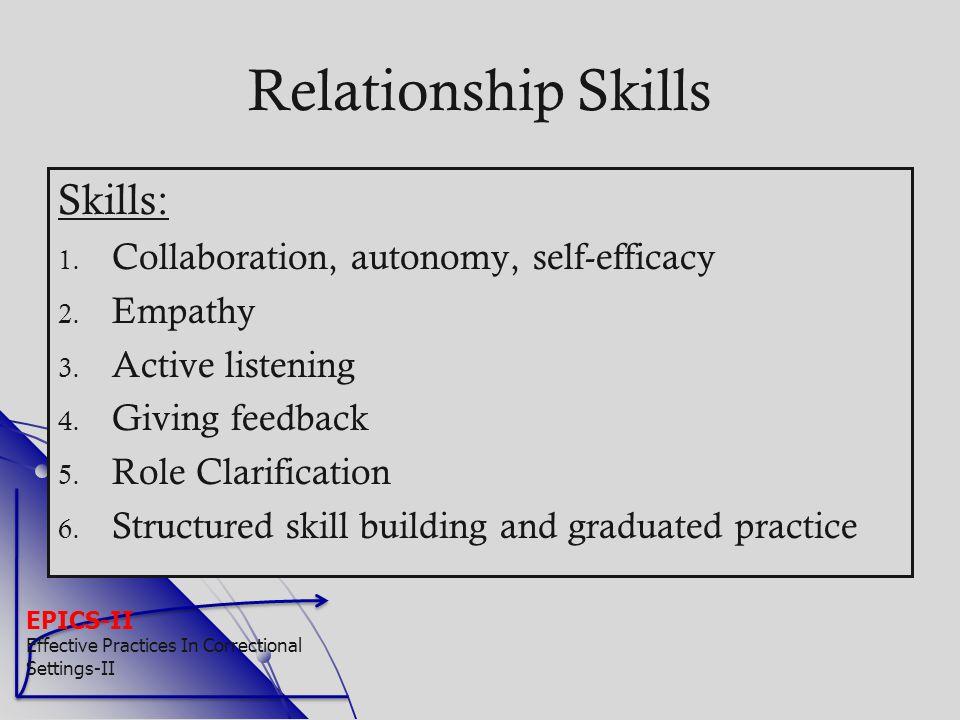 Skills: 1. 1. Collaboration, autonomy, self-efficacy 2. 2. Empathy 3. 3. Active listening 4. 4. Giving feedback 5. 5. Role Clarification 6. 6. Structu