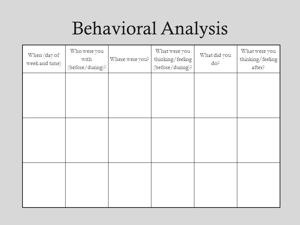 Behavioral Analysis When (day of week and time) Who were you with (before/during)? Where were you? What were you thinking/feeling (before/during)? Wha