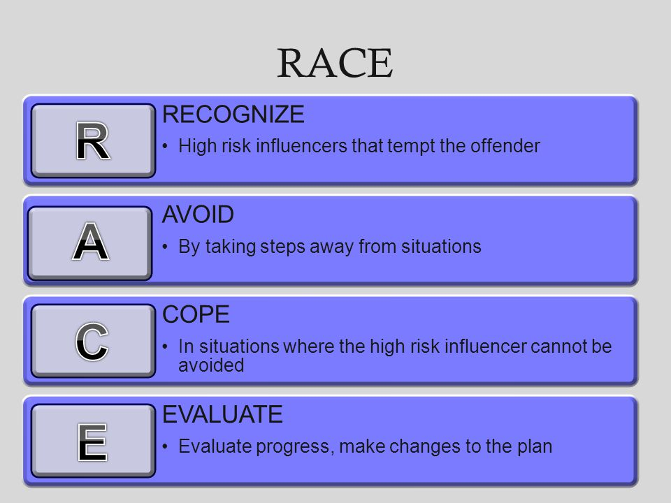 RACE RECOGNIZE High risk influencers that tempt the offender AVOID By taking steps away from situations COPE In situations where the high risk influen