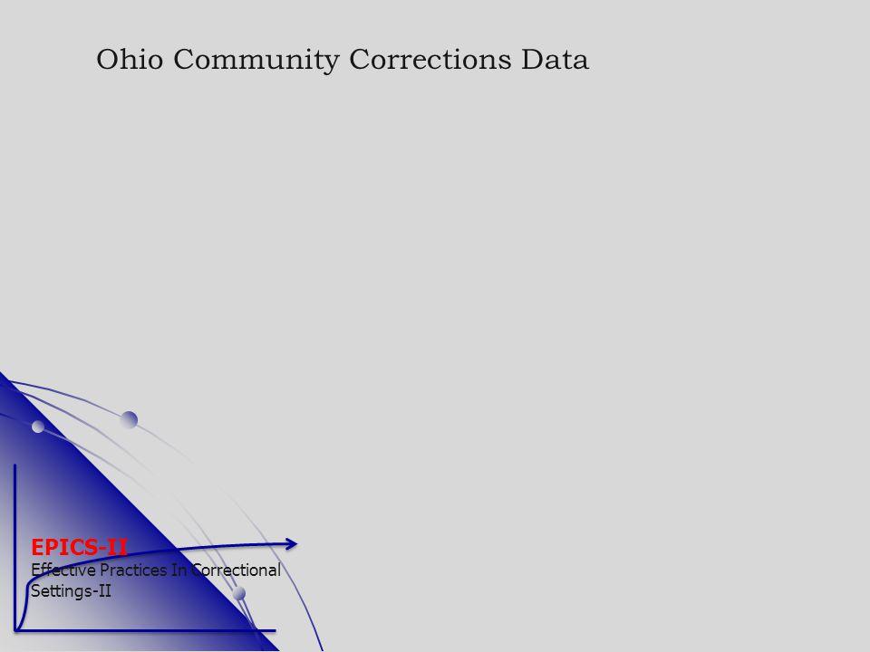 EPICS-II Effective Practices In Correctional Settings-II Ohio Community Corrections Data