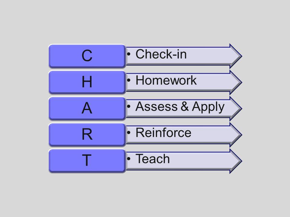 Check-in C Homework H Assess & Apply A Reinforce R Teach T