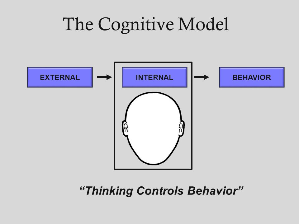 "The Cognitive Model ""Thinking Controls Behavior"" EXTERNALINTERNAL BEHAVIOR"
