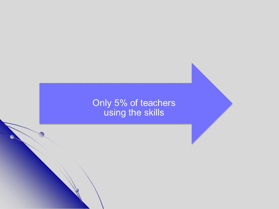 Only 5% of teachers using the skills