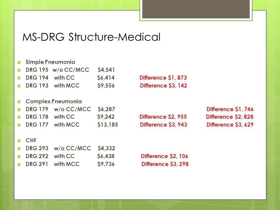 MS-DRG Structure-Medical  Simple Pneumonia  DRG 195 w/o CC/MCC $4,541  DRG 194 with CC $6,414 Difference $1, 873  DRG 193 with MCC $9,556 Difference $3, 142  Complex Pneumonia  DRG 179 w/o CC/MCC $6,287 Difference $1, 746  DRG 178 with CC $9,242 Difference $2, 955 Difference $2, 828  DRG 177 with MCC $13,185 Difference $3, 943 Difference $3, 629  CHF  DRG 293 w/o CC/MCC $4,332  DRG 292 with CC $6,438 Difference $2, 106  DRG 291 with MCC $9,736 Difference $3, 298
