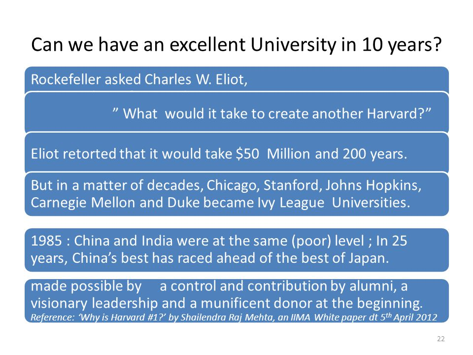 "Can we have an excellent University in 10 years? Rockefeller asked Charles W. Eliot, the President of Harvard University, "" What would it take to crea"