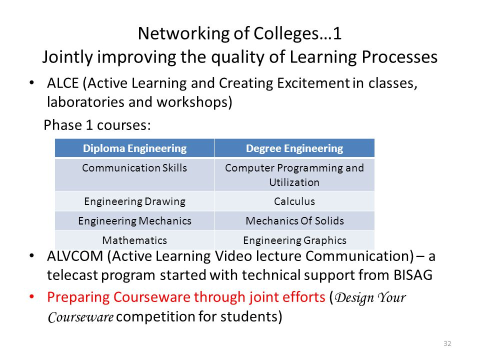 Networking of Colleges…1 Jointly improving the quality of Learning Processes ALCE (Active Learning and Creating Excitement in classes, laboratories an