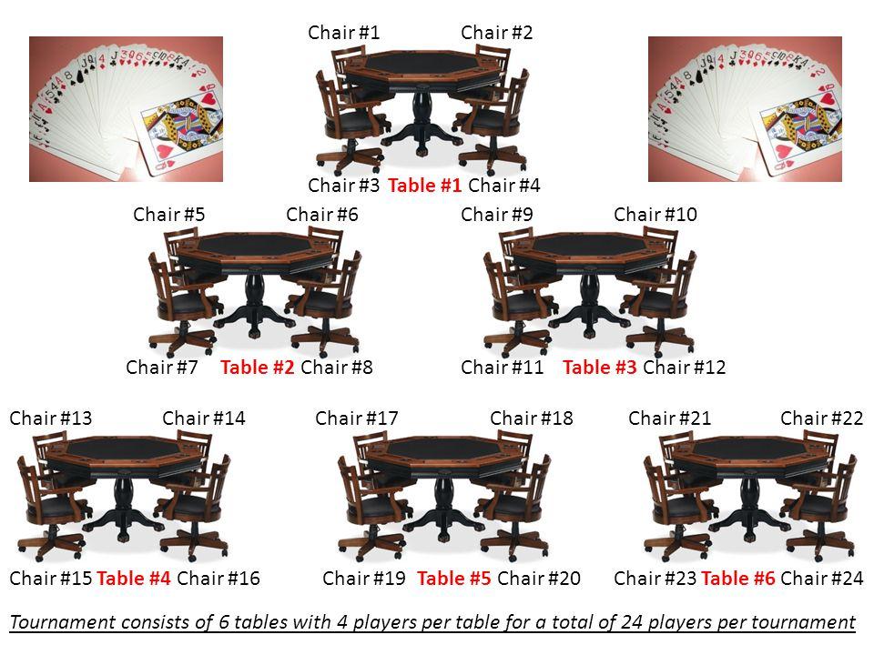 Table #1 Table #3Table #2 Table #4Table #5Table #6 Chair #1 Chair #3Chair #4 Chair #5Chair #6 Chair #7 Chair #10 Chair #8 Chair #9 Chair #11Chair #12