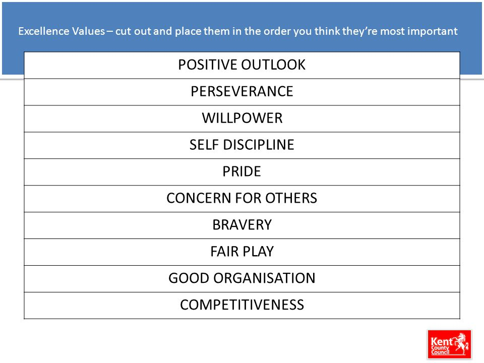 POSITIVE OUTLOOK PERSEVERANCE WILLPOWER SELF DISCIPLINE PRIDE CONCERN FOR OTHERS BRAVERY FAIR PLAY GOOD ORGANISATION COMPETITIVENESS Excellence Values