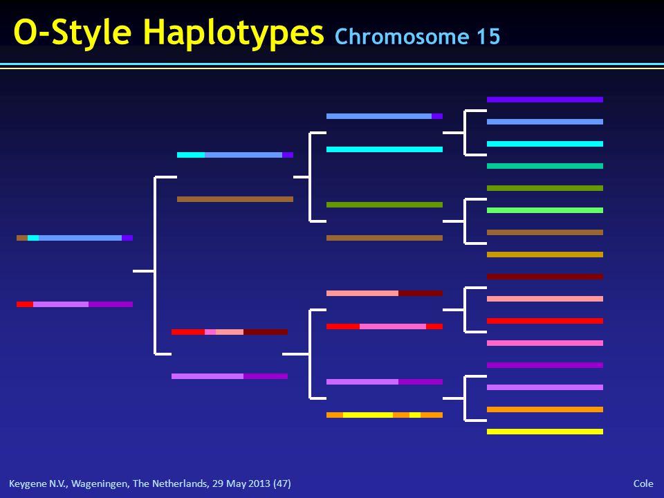 Keygene N.V., Wageningen, The Netherlands, 29 May 2013 (47) Cole O-Style Haplotypes Chromosome 15