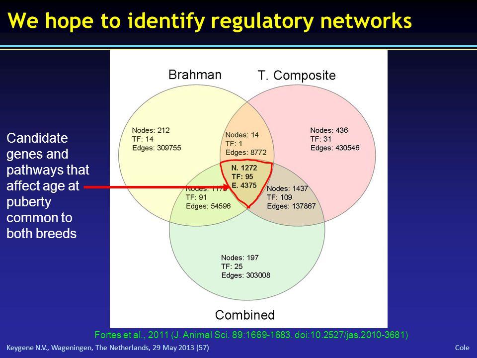 Keygene N.V., Wageningen, The Netherlands, 29 May 2013 (57) Cole We hope to identify regulatory networks Fortes et al., 2011 (J.