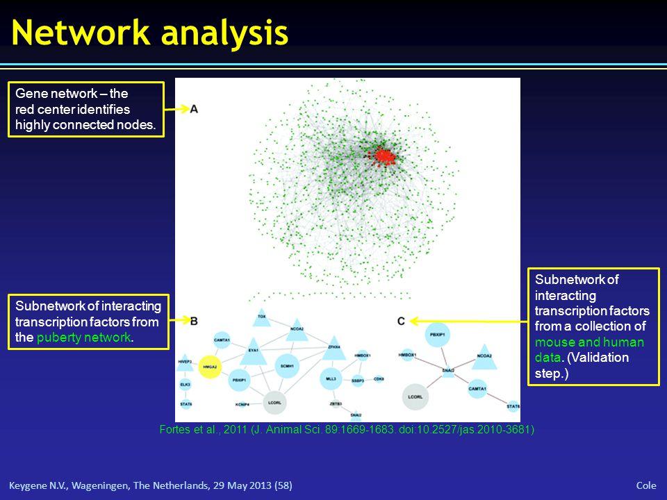 Keygene N.V., Wageningen, The Netherlands, 29 May 2013 (58) Cole Network analysis Fortes et al., 2011 (J.