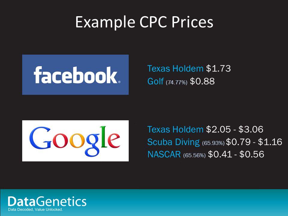 Example CPC Prices Texas Holdem $1.73 Golf (74.77%) $0.88 Texas Holdem $2.05 - $3.06 Scuba Diving (65.93%) $0.79 - $1.16 NASCAR (65.56%) $0.41 - $0.56