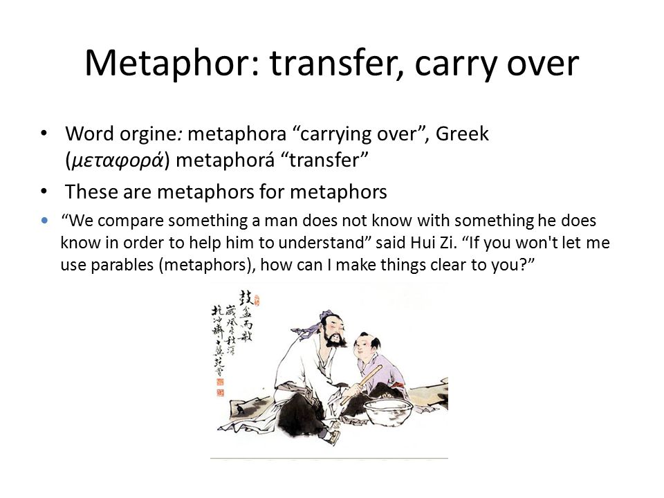Metaphor: transfer, carry over Word orgine: metaphora carrying over , Greek (μεταφορά) metaphorá transfer These are metaphors for metaphors We compare something a man does not know with something he does know in order to help him to understand said Hui Zi.