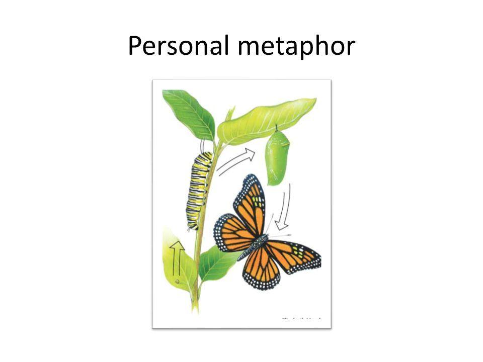 Personal metaphor