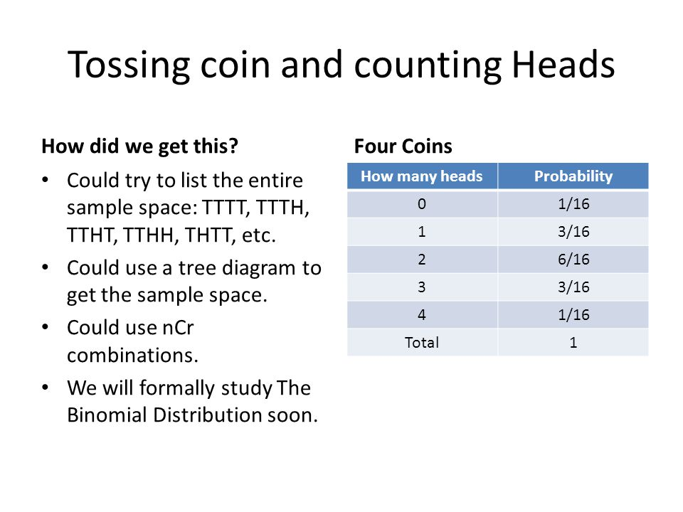 Tossing coin and counting Heads How did we get this?Four Coins How many headsProbability 01/16 13/16 26/16 33/16 41/16 Total1 Could try to list the entire sample space: TTTT, TTTH, TTHT, TTHH, THTT, etc.