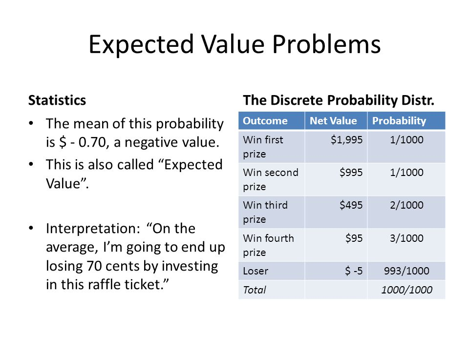 "Expected Value Problems Statistics The mean of this probability is $ - 0.70, a negative value. This is also called ""Expected Value"". Interpretation: """