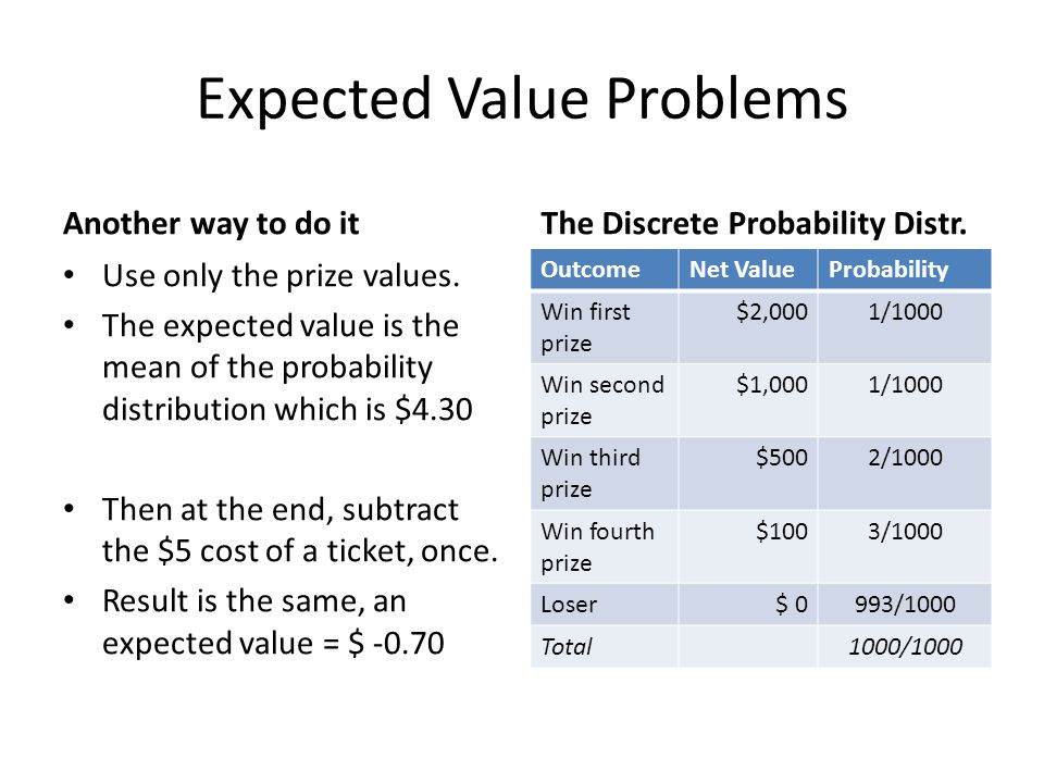 Expected Value Problems Another way to do it Use only the prize values. The expected value is the mean of the probability distribution which is $4.30