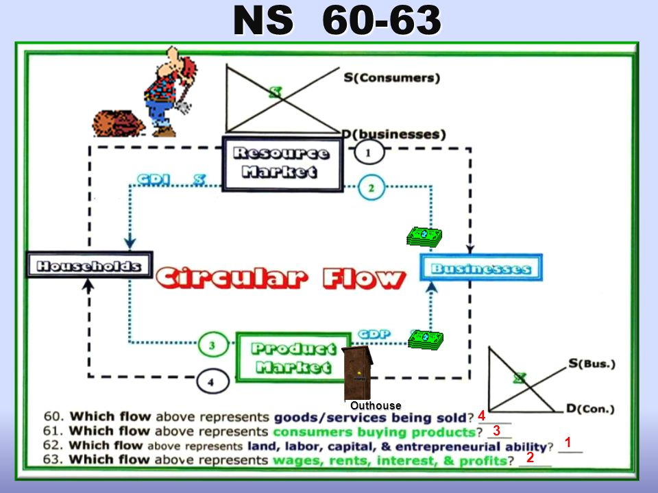NS 56-59 product market 1.