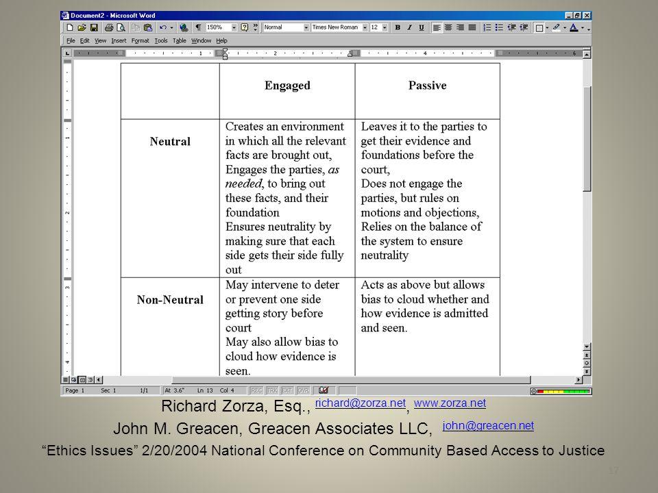 Richard Zorza, Esq., richard@zorza.net, www.zorza.net John M.