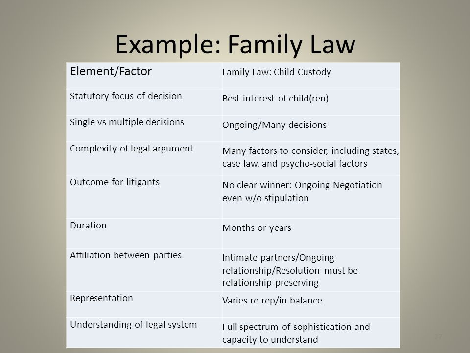 Example: Family Law Element/Factor Family Law: Child Custody Statutory focus of decision Best interest of child(ren) Single vs multiple decisions Ongo