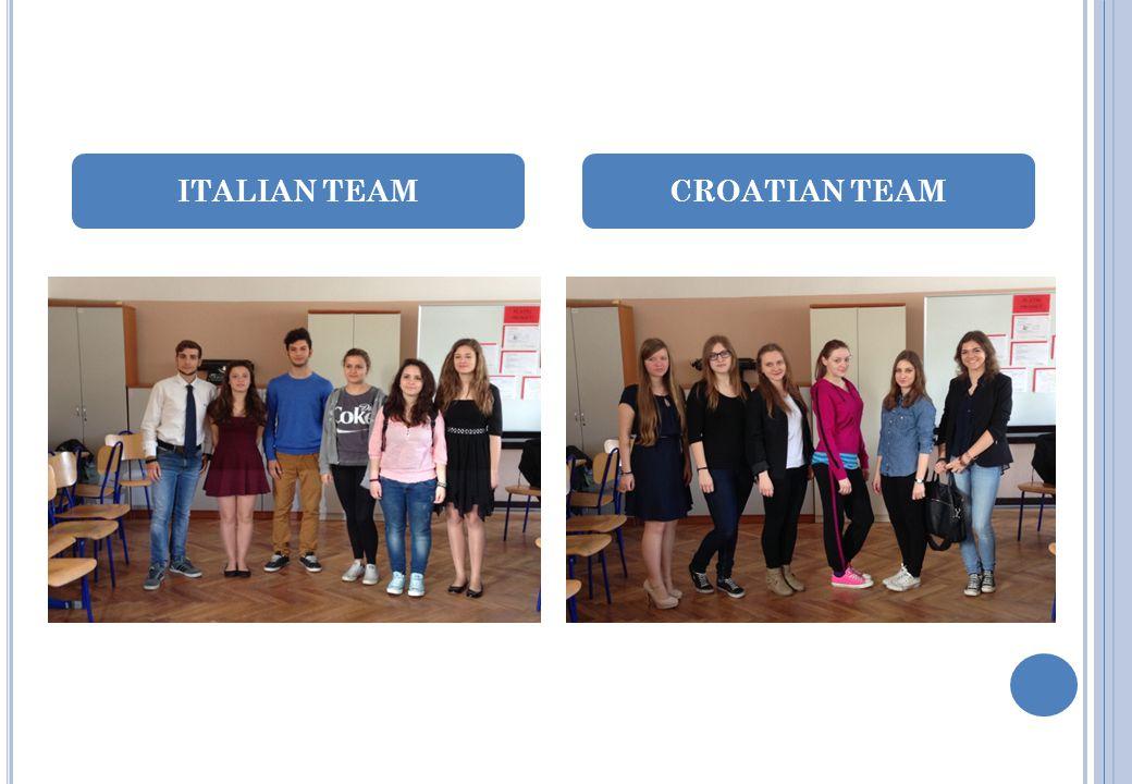 ITALIAN TEAMCROATIAN TEAM