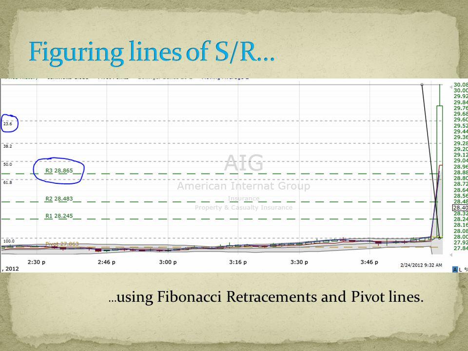 … using Fibonacci Retracements and Pivot lines.