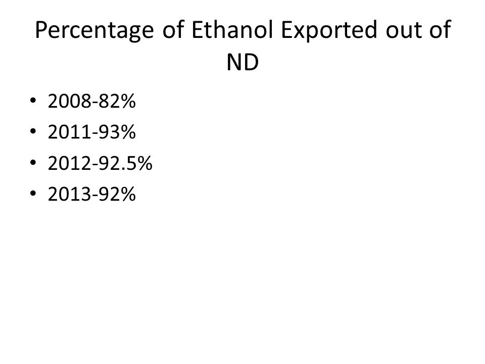 Percentage of Ethanol Exported out of ND 2008-82% 2011-93% 2012-92.5% 2013-92%